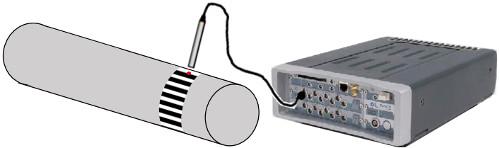 Şekil 5: Optik sensör, zebra bant sarılmış bir mil üzerinden pulse okuması yapmaktadır.