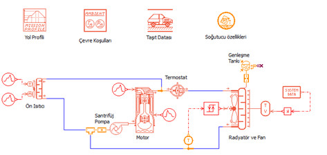 Amesim motor soğutma modeli